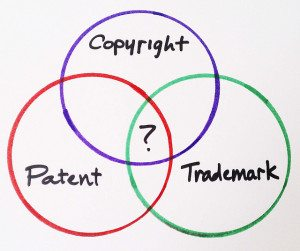 trademarks and patents