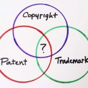 intellectual property portfolio