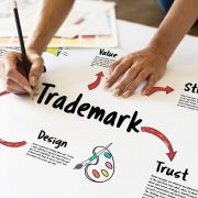 automated trademark registration
